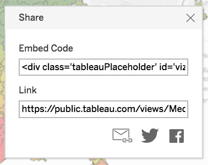Tableau - Share Button - Options